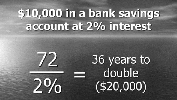 Rule of 72 Bank Saving Account Calculation