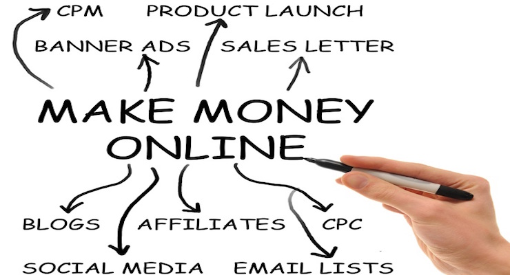 """Hand writes on isolated white background the elements of the extremely popular """"Make Money Online"""" niche that consumes the internet"""